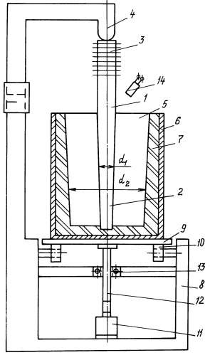 Устройство для получения полой цилиндрической отливки в форме