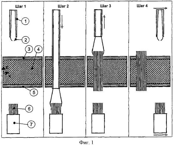 Способ армирования материала основы для композитных конструкций