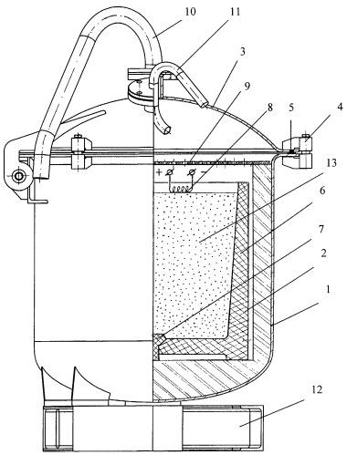 Аппарат для металлотермического восстановления шламов гальванических производств