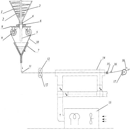 Способ получения комбинированной нити на основе коротких волокон и устройство для его осуществления