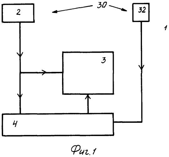 Моющее устройство и способ программирования указанного устройства