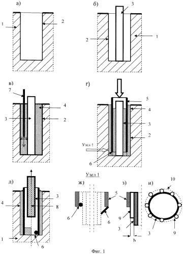 Способ установки трубчатой сваи в многолетнемерзлом грунте при отрицательной температуре наружного воздуха (варианты)