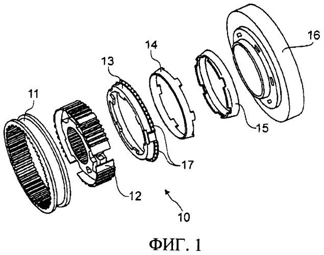 Пакет колец синхронизатора