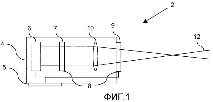 Оптическая система