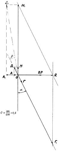 Способ низкооборотной балансировки массы и аэродинамики высокооборотного лопаточного ротора