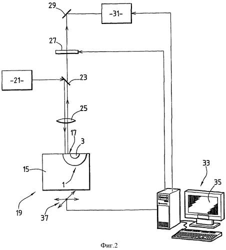 Способ измерения анизотропии элемента, содержащего, по меньшей мере, один делящийся материал, и соответствующая установка