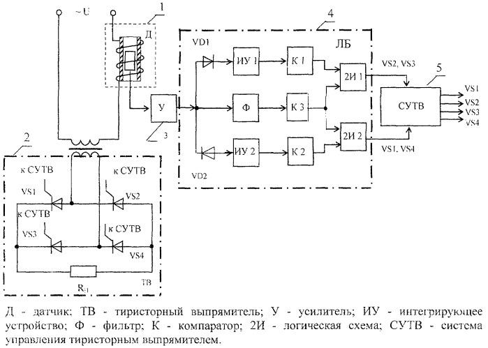 Способ автоматического сохранения работоспособности трансформаторно-тиристорного мостового выпрямителя