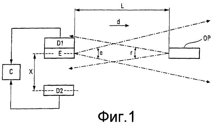 Способ и одно лазерное устройство для обнаружения увеличительных оптических систем