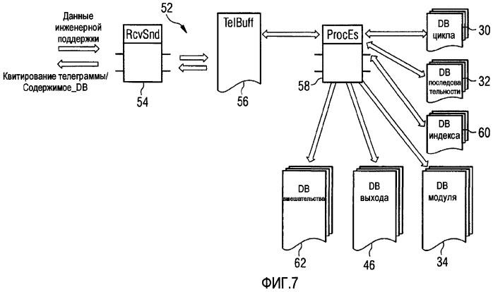 Система управления и коммуникации, включающая в себя, по меньшей мере, один блок автоматизации