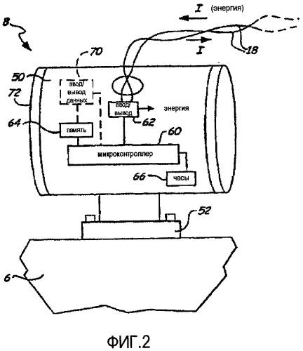 Контрольное устройство контура управления производственным процессом