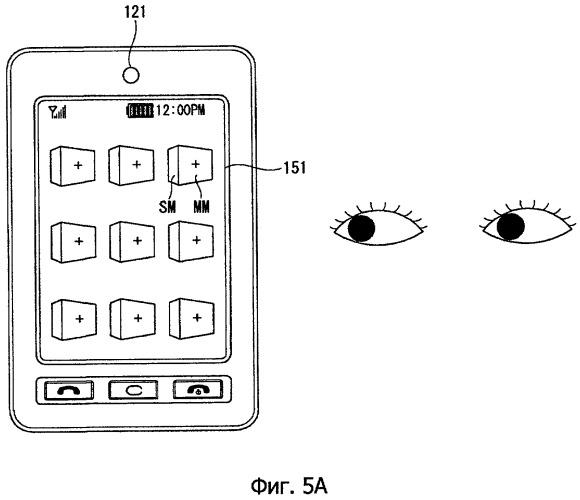 Способ управления переключаемым трехмерным пользовательским интерфейсом и использующий его мобильный терминал