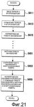 Система и способ обновления программы для мобильного терминала с поддержкой ота