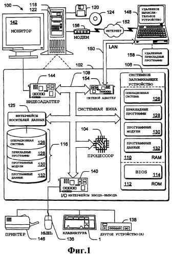 Механизм синхронизации комплекта приложений для продуктивной работы и бизнес-приложений