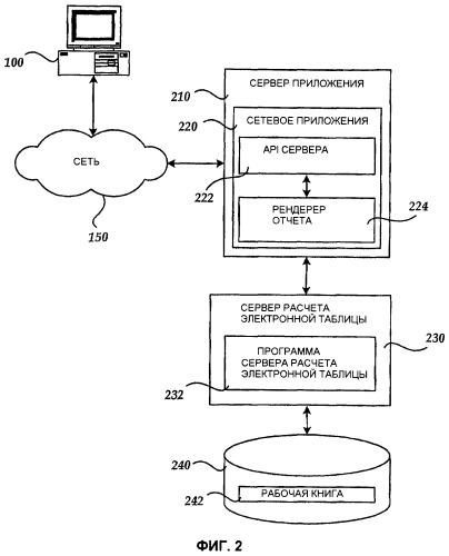 Вид отчета электронных данных с поименованными объектами