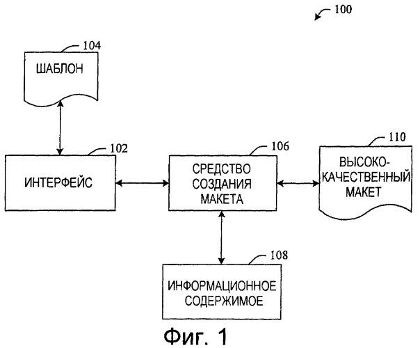 Различные виды оформления с гармоничной версткой для динамически агрегированных документов