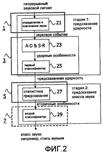 Способ и электронное устройство для определения характеристики элемента контента