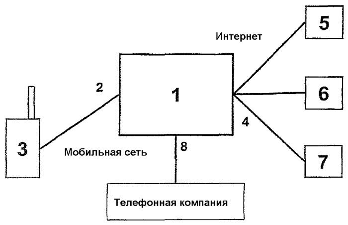 Система и способ распространения рубричных объявлений