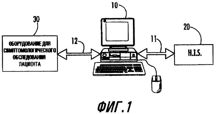 Автоматизированная система сбора и архивации информации для верификации медицинской необходимости выполнения медицинской процедуры