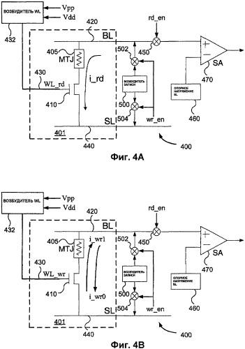 Управление уровнем сигнала транзистора словарной шины для считывания и записи в магниторезистивной оперативной памяти с передачей спинового вращательного момента