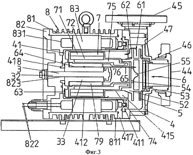 Усовершенствование конструкции экранированного электронасоса (варианты)