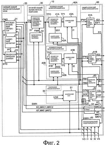 Устройство управления двигателем