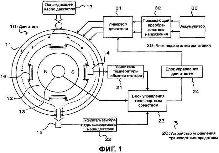 Устройство управления и способ управления двигателем