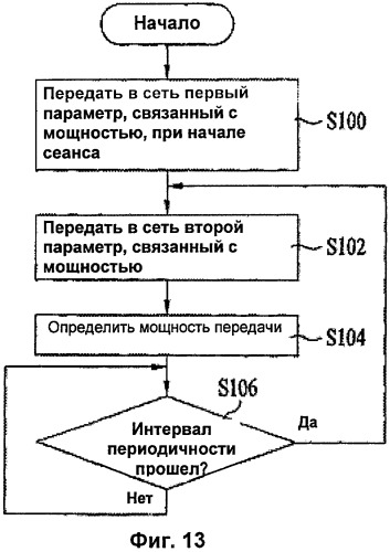 Способ и аппаратура для определения максимальной мощности передатчика мобильного терминала