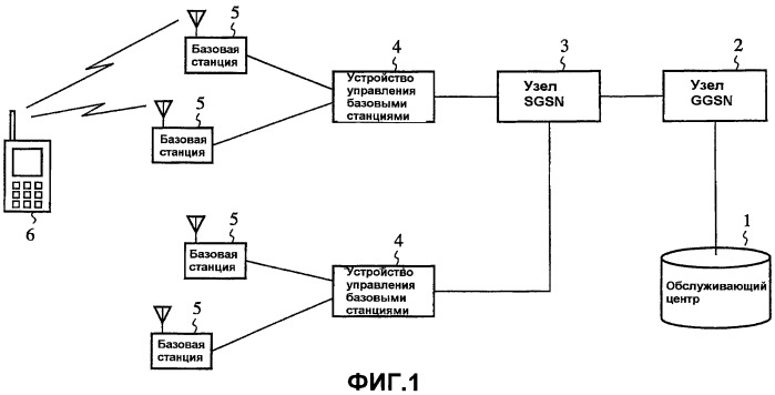 Терминал мобильной связи и система радиосвязи