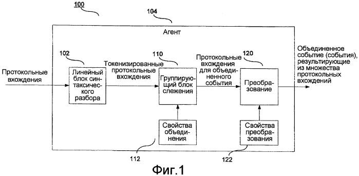 Объединение многострочных протокольных вхождений