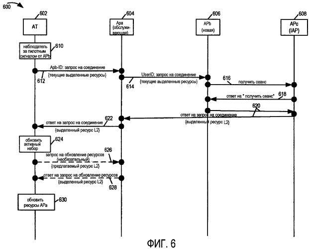 Способ и устройство для управления набором информации, относящейся к соединению связи