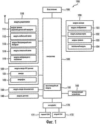 Мобильный терминал и способ предоставления интерфейса пользователя при его использовании