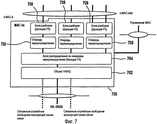 Способ и устройство для передачи и приема передач общего логического канала и выделенного логического канала через высокоскоростной совместно используемый канал нисходящей линии связи