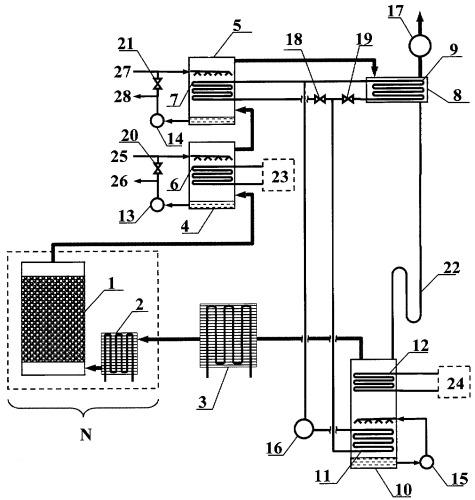 Способ вакуумной сублимационной сушки с конвективным подводом тепловой энергии и установка вакуумной сублимационной сушки