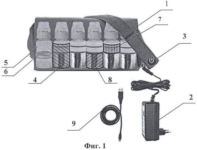 Мобильное устройство для разогрева продукта
