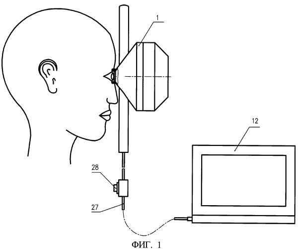 Устройство для исследования поля зрения