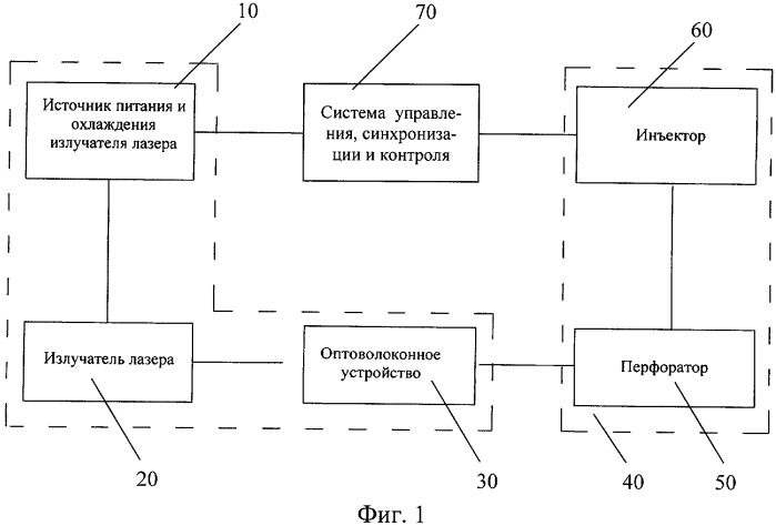 Устройство для осуществления трансмиокардиальной лазерной реваскуляризации