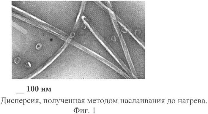 Способ получения капсулированной формы противотуберкулезных препаратов рифамицинового ряда