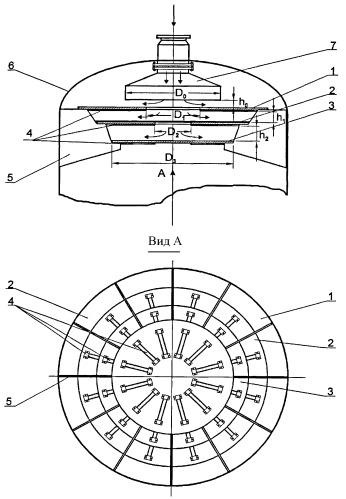 Газораспределительное устройство