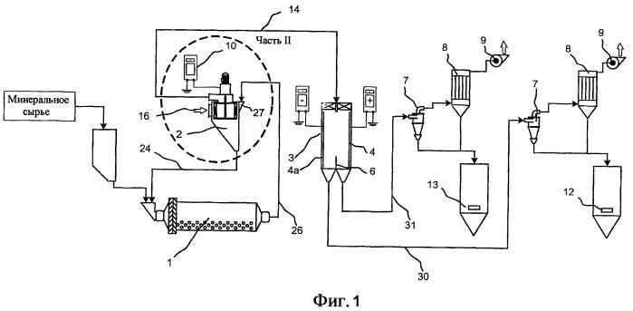 Способ и устройство для изготовления дисперсных минеральных продуктов