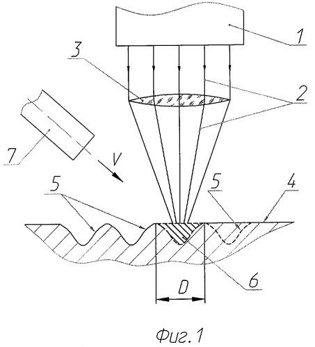 Способ нанесения волнистой фактуры на поверхность
