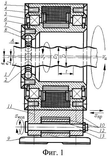 Способ ппд винтовых и сложнопрофильных поверхностей электроупрочняющей головкой