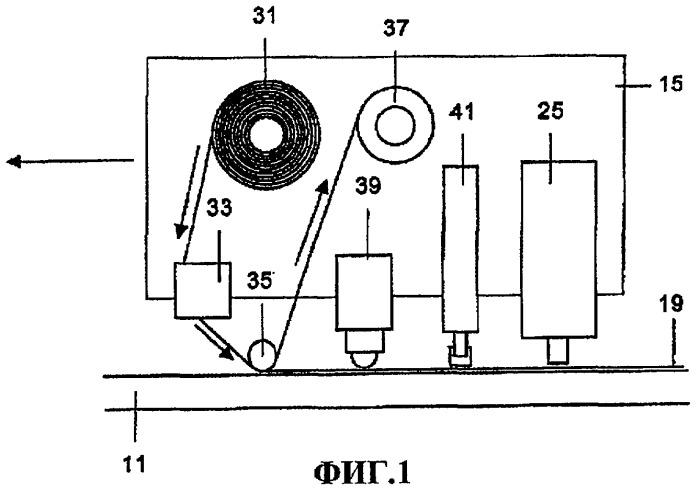 Инструмент и способ для изготовления деталей из композиционных материалов вне автоклава (варианты)