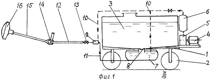 Передвижной малообъемный моечный агрегат
