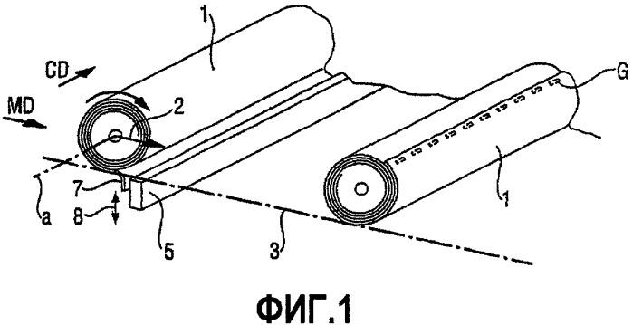 Устройство для приклеивания концевого канта рулона к рулону изделия