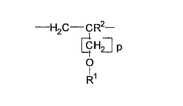 Гипсовые продукты, использующие диспергатор с двумя повторяющимися элементарными звеньями, и способ их изготовления