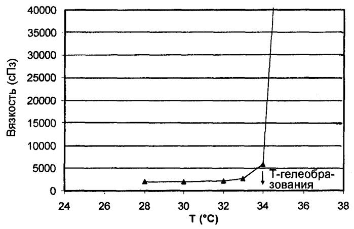 Жесткие капсулы из гидроксипропилметилцеллюлозы и способ их получения