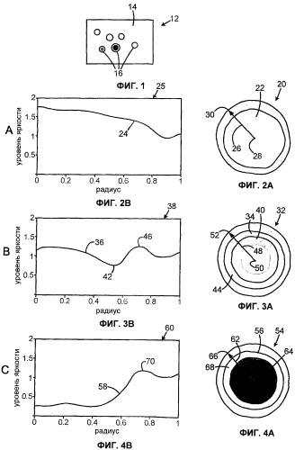 Способ анализа клеточных структур и их компонентов