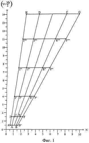 Легированные стали и инструменты или детали, изготовленные из легированной стали
