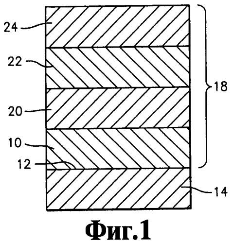 Покрытие (варианты), деталь газотурбинного двигателя и способ защиты детали от повреждений, связанных с воздействием песка
