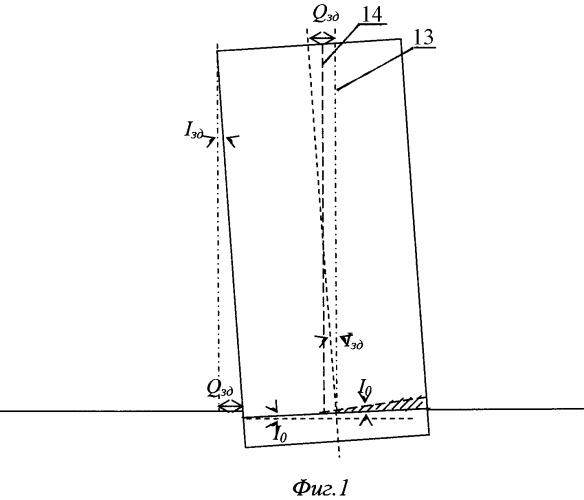 Способ непрерывного подъема и выравнивания зданий